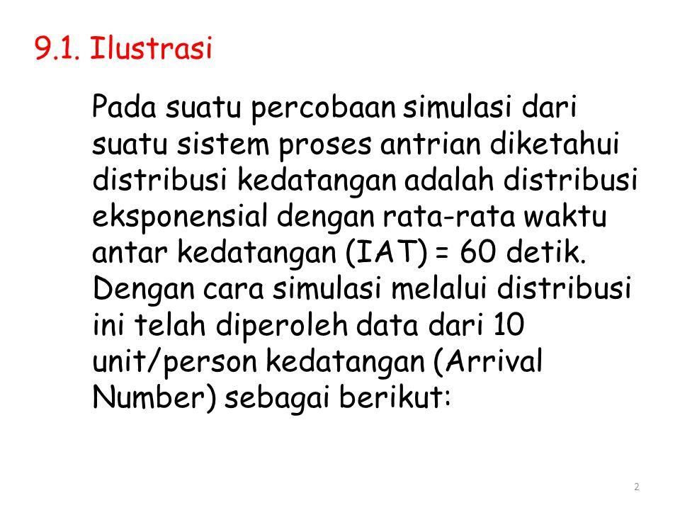13 1.Average Queueing Time (Rata-rata waktu) b.