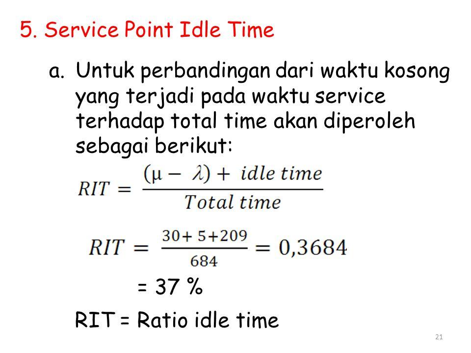 21 5. Service Point Idle Time a.Untuk perbandingan dari waktu kosong yang terjadi pada waktu service terhadap total time akan diperoleh sebagai beriku