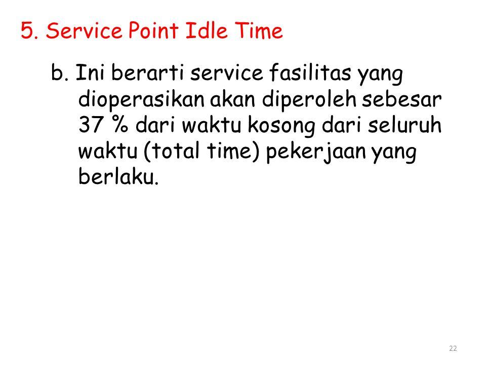 22 5. Service Point Idle Time b. Ini berarti service fasilitas yang dioperasikan akan diperoleh sebesar 37 % dari waktu kosong dari seluruh waktu (tot