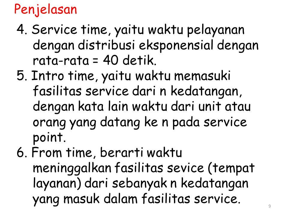 9 Penjelasan 4. Service time, yaitu waktu pelayanan dengan distribusi eksponensial dengan rata-rata = 40 detik. 5. Intro time, yaitu waktu memasuki fa