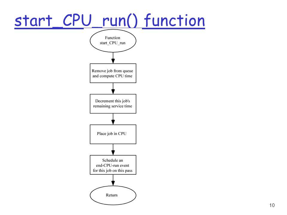 10 start_CPU_run() function