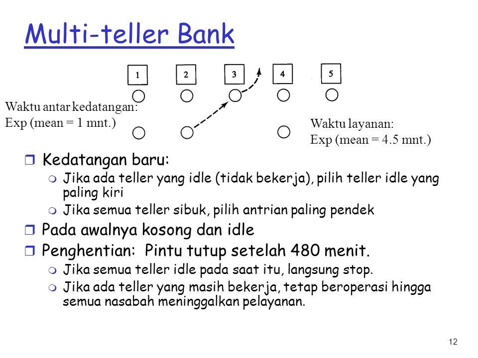 12 Multi-teller Bank r Kedatangan baru: m Jika ada teller yang idle (tidak bekerja), pilih teller idle yang paling kiri m Jika semua teller sibuk, pil