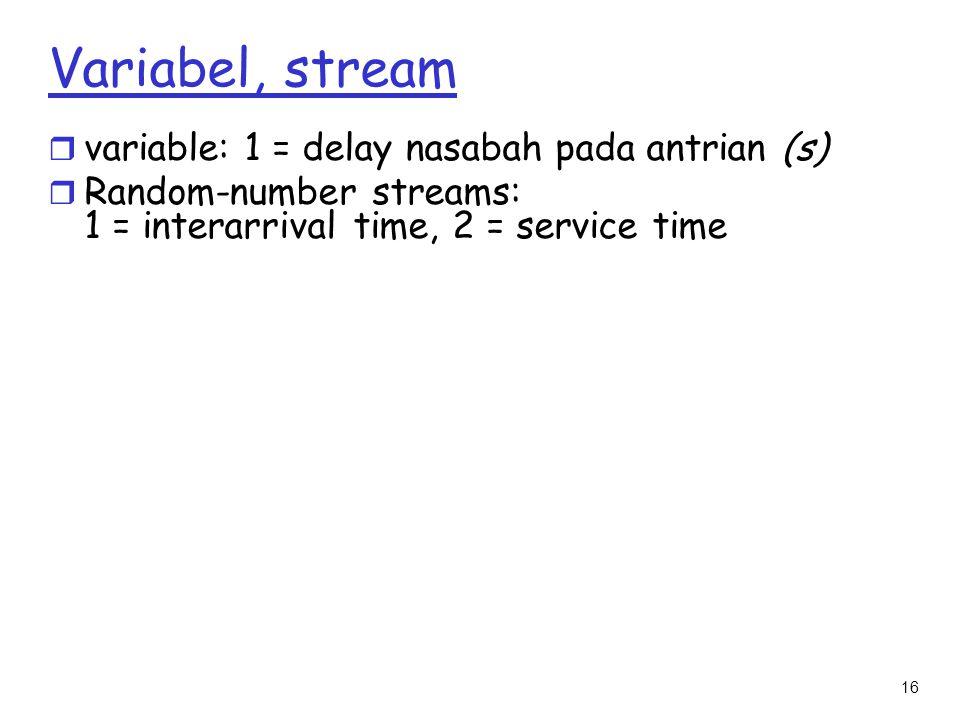 16 Variabel, stream r variable: 1 = delay nasabah pada antrian (s) r Random-number streams: 1 = interarrival time, 2 = service time