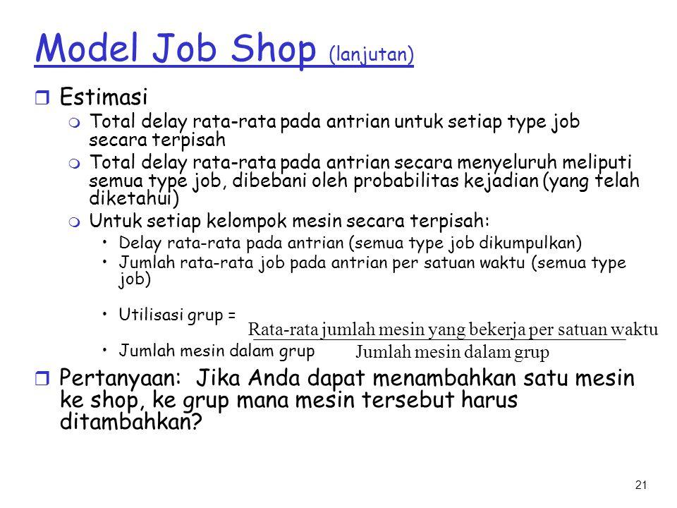 21 Model Job Shop (lanjutan) r Estimasi m Total delay rata-rata pada antrian untuk setiap type job secara terpisah m Total delay rata-rata pada antria