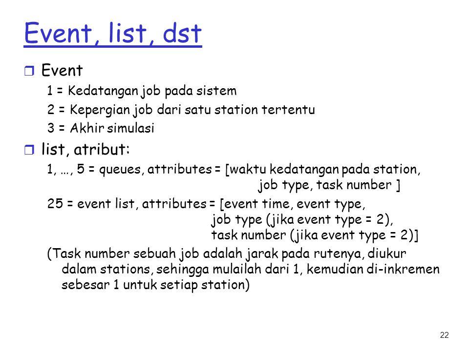 22 Event, list, dst r Event 1 = Kedatangan job pada sistem 2 = Kepergian job dari satu station tertentu 3 = Akhir simulasi r list, atribut: 1, …, 5 =
