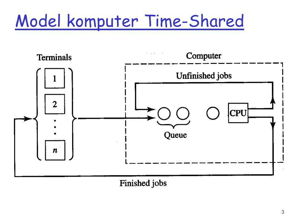 3 Model komputer Time-Shared