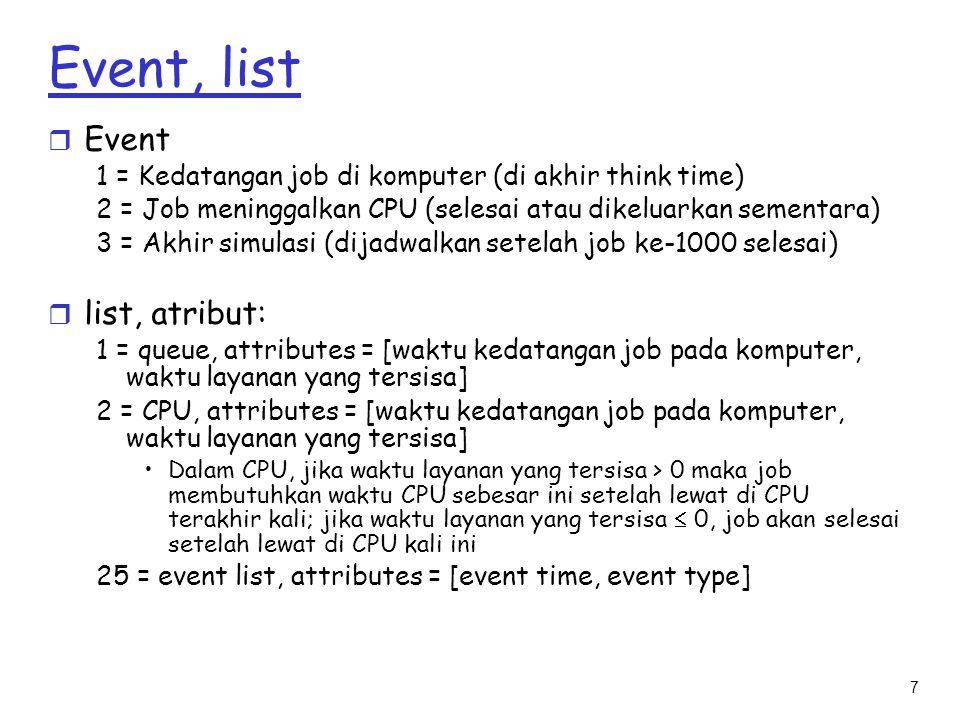 7 Event, list r Event 1 = Kedatangan job di komputer (di akhir think time) 2 = Job meninggalkan CPU (selesai atau dikeluarkan sementara) 3 = Akhir sim