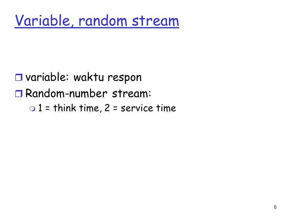 8 Variable, random stream r variable: waktu respon r Random-number stream: m 1 = think time, 2 = service time