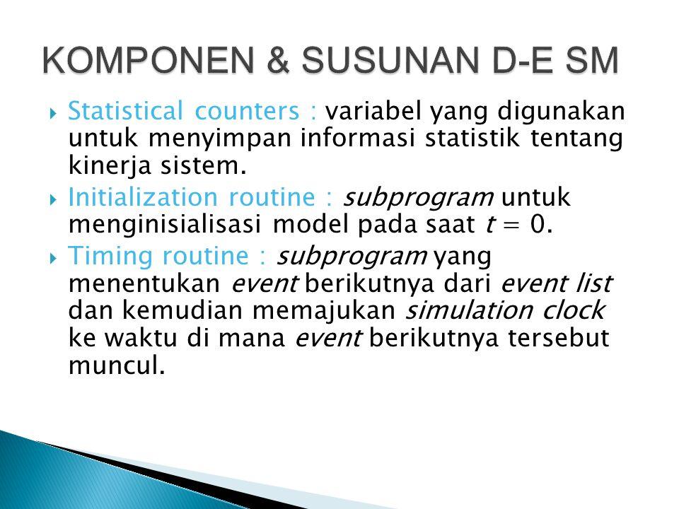  Statistical counters : variabel yang digunakan untuk menyimpan informasi statistik tentang kinerja sistem.