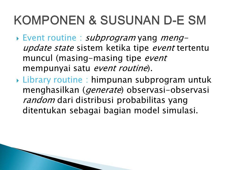  Event routine : subprogram yang meng- update state sistem ketika tipe event tertentu muncul (masing-masing tipe event mempunyai satu event routine).