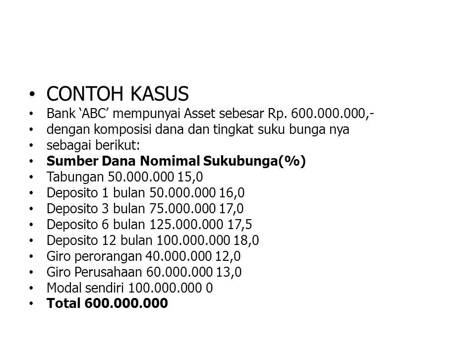 CONTOH KASUS Bank 'ABC' mempunyai Asset sebesar Rp. 600.000.000,- dengan komposisi dana dan tingkat suku bunga nya sebagai berikut: Sumber Dana Nomima