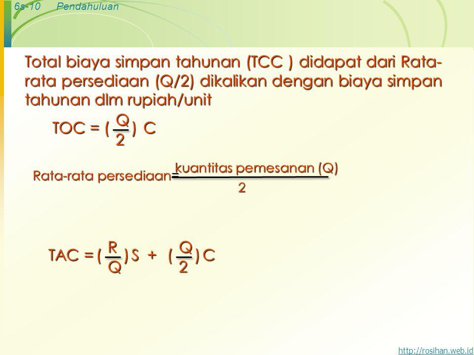 6s-10Pendahuluan http://rosihan.web.id Total biaya simpan tahunan (TCC ) didapat dari Rata- rata persediaan (Q/2) dikalikan dengan biaya simpan tahunan dlm rupiah/unit TOC = ()Q2 C Rata-rata persediaan= 2 kuantitas pemesanan (Q) TAC = ()RQ S+()Q2 C