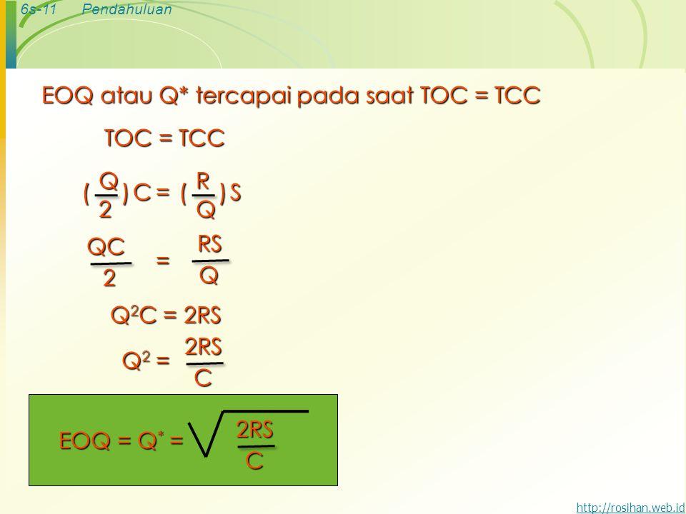 6s-11Pendahuluan http://rosihan.web.id EOQ atau Q* tercapai pada saat TOC = TCC ()RQ S=()Q2 C TOC = TCC = QC 2RSQ Q 2 C = 2RS Q2 =Q2 =Q2 =Q2 =2RSC EOQ = Q * = 2RS C