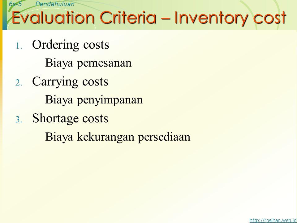 6s-5Pendahuluan http://rosihan.web.id Evaluation Criteria – Inventory cost 1. Ordering costs Biaya pemesanan 2. Carrying costs Biaya penyimpanan 3. Sh