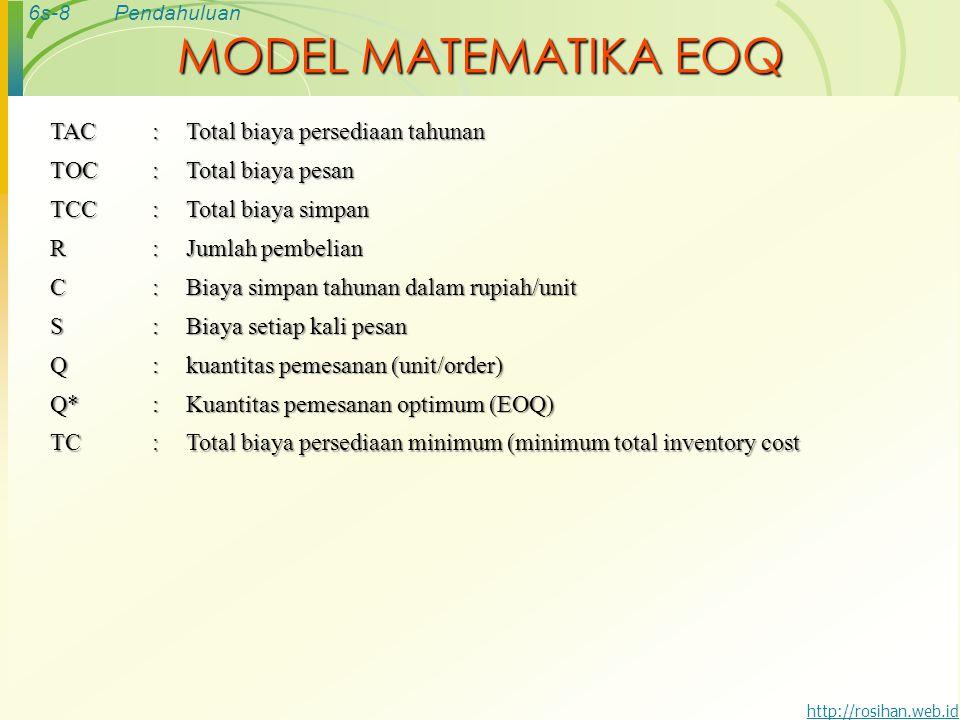 6s-8Pendahuluan http://rosihan.web.id MODEL MATEMATIKA EOQ TAC: Total biaya persediaan tahunan TOC: Total biaya pesan TCC: Total biaya simpan R: Jumla