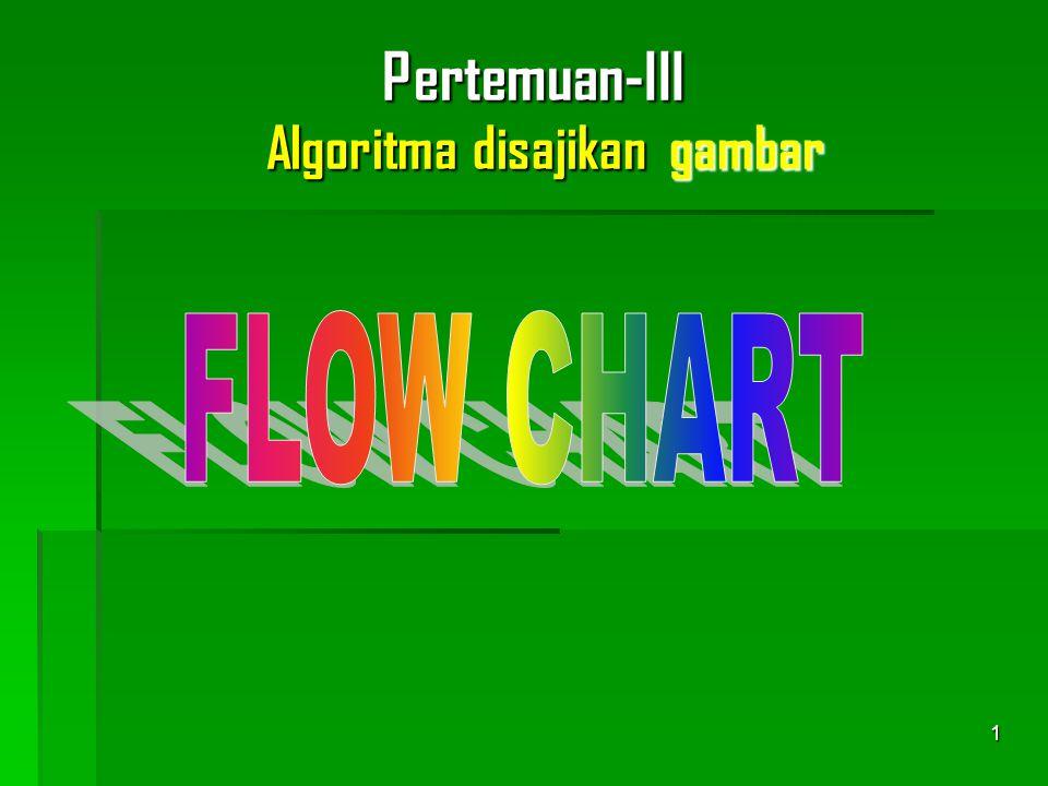 1 Pertemuan-III Algoritma disajikan gambar