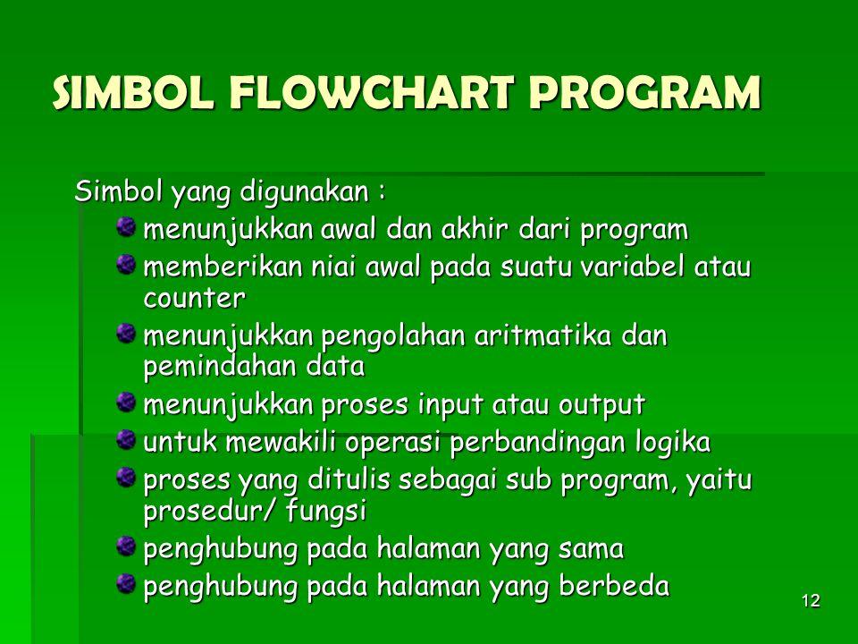 12 SIMBOL FLOWCHART PROGRAM Simbol yang digunakan : menunjukkan awal dan akhir dari program memberikan niai awal pada suatu variabel atau counter menunjukkan pengolahan aritmatika dan pemindahan data menunjukkan proses input atau output untuk mewakili operasi perbandingan logika proses yang ditulis sebagai sub program, yaitu prosedur/ fungsi penghubung pada halaman yang sama penghubung pada halaman yang berbeda