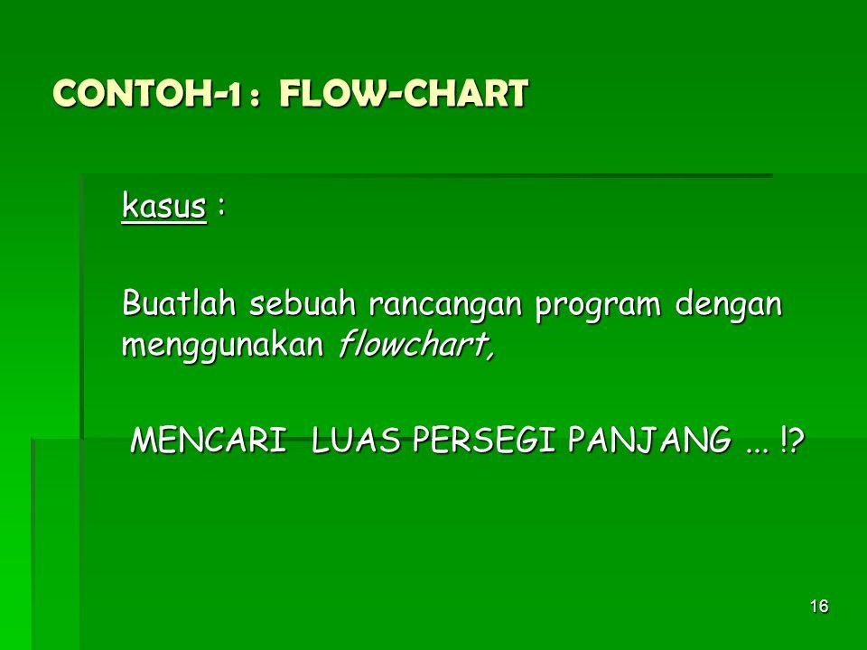 16 CONTOH-1 : FLOW-CHART kasus : Buatlah sebuah rancangan program dengan menggunakan flowchart, MENCARI LUAS PERSEGI PANJANG... !? MENCARI LUAS PERSEG