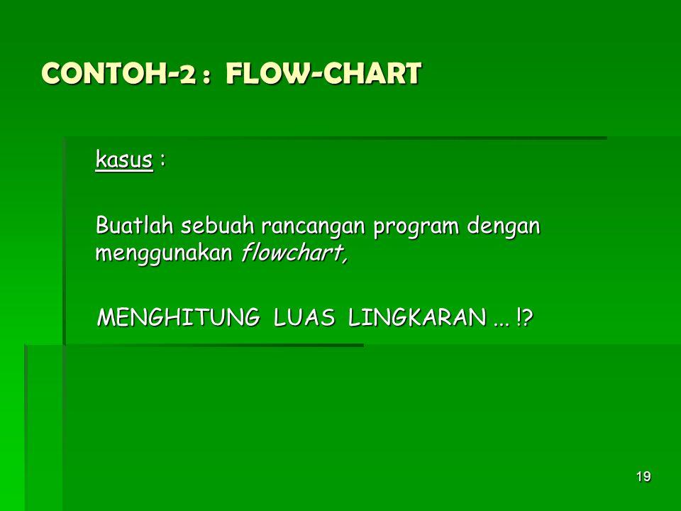 19 CONTOH-2 : FLOW-CHART kasus : Buatlah sebuah rancangan program dengan menggunakan flowchart, MENGHITUNG LUAS LINGKARAN... !? MENGHITUNG LUAS LINGKA