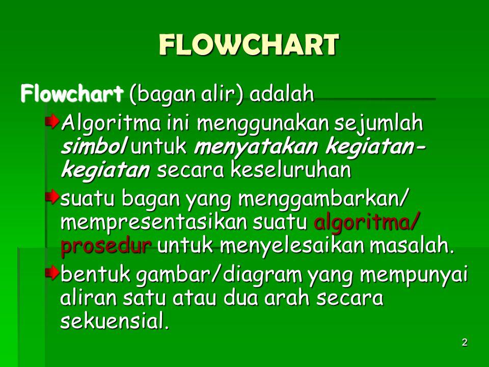 2 FLOWCHART Flowchart (bagan alir) adalah Algoritma ini menggunakan sejumlah simbol untuk menyatakan kegiatan- kegiatan secara keseluruhan suatu bagan yang menggambarkan/ mempresentasikan suatu algoritma/ prosedur untuk menyelesaikan masalah.