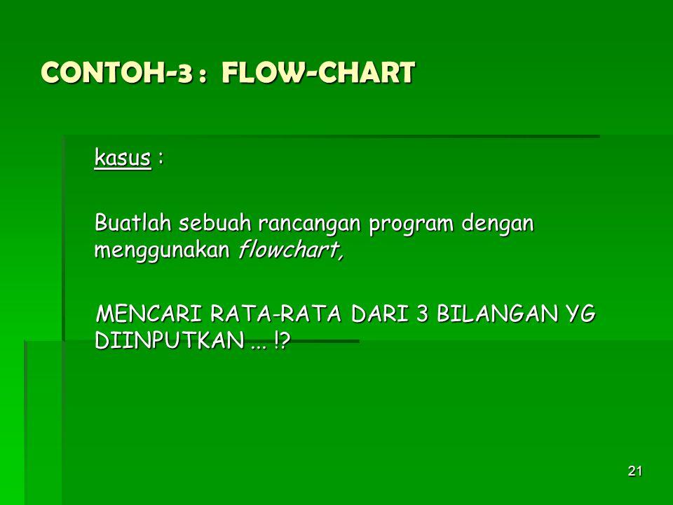21 CONTOH-3 : FLOW-CHART kasus : Buatlah sebuah rancangan program dengan menggunakan flowchart, MENCARI RATA-RATA DARI 3 BILANGAN YG DIINPUTKAN...