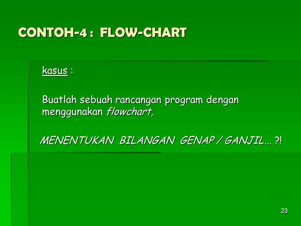 23 CONTOH-4 : FLOW-CHART kasus : Buatlah sebuah rancangan program dengan menggunakan flowchart, MENENTUKAN BILANGAN GENAP / GANJIL... ?! MENENTUKAN BI