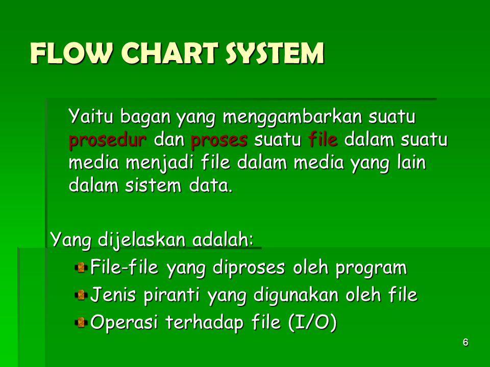 6 FLOW CHART SYSTEM Yaitu bagan yang menggambarkan suatu prosedur dan proses suatu file dalam suatu media menjadi file dalam media yang lain dalam sistem data.