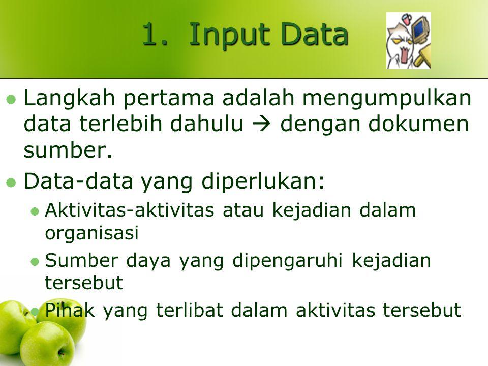 1.Input Data Langkah pertama adalah mengumpulkan data terlebih dahulu  dengan dokumen sumber. Data-data yang diperlukan: Aktivitas-aktivitas atau kej