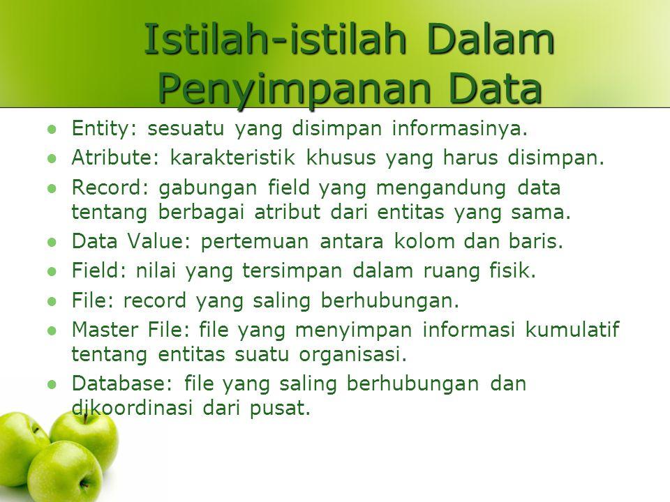 Istilah-istilah Dalam Penyimpanan Data Entity: sesuatu yang disimpan informasinya. Atribute: karakteristik khusus yang harus disimpan. Record: gabunga