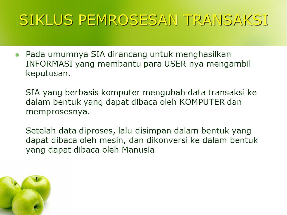 TransaksiDataProses Informasi Informasi Akt Keuangan Informasi Akt Manajemen Penyimpanan Data Siklus Pemrosesan Transaksi