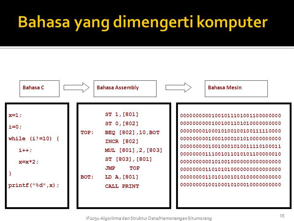 IF2031-Algoritma dan Struktur Data/Hamonangan Situmorang 15 ST 1,[801] ST 0,[802] TOP:BEQ [802],10,BOT INCR [802] MUL [801],2,[803] ST [803],[801] JMP