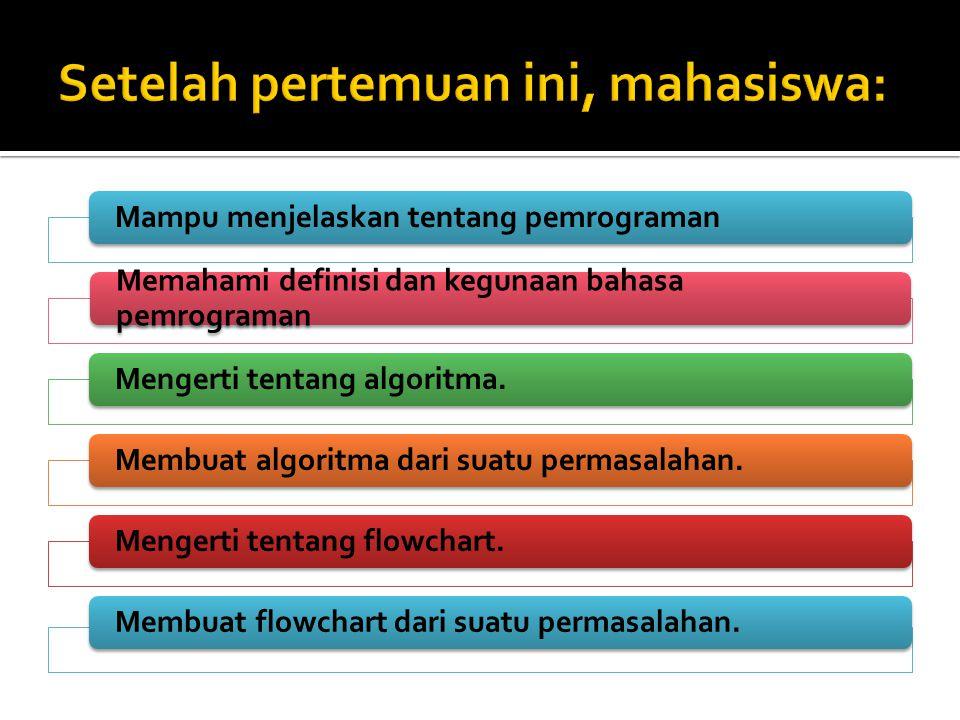 Mampu menjelaskan tentang pemrograman Memahami definisi dan kegunaan bahasa pemrograman Mengerti tentang algoritma.Membuat algoritma dari suatu permas