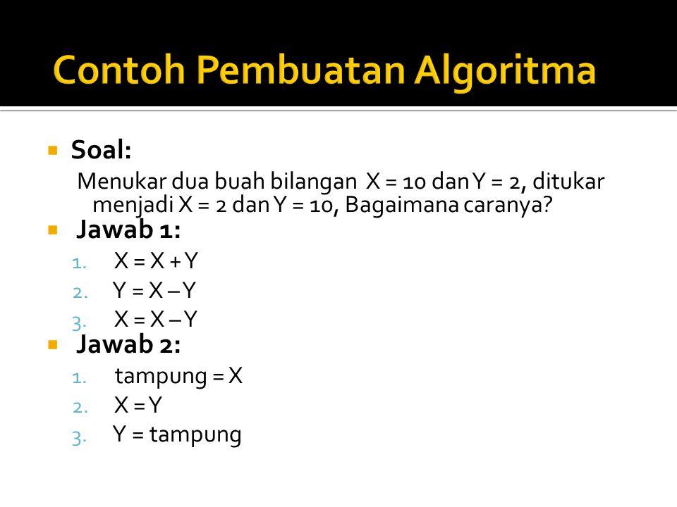  Soal: Menukar dua buah bilangan X = 10 dan Y = 2, ditukar menjadi X = 2 dan Y = 10, Bagaimana caranya?  Jawab 1: 1. X = X + Y 2. Y = X – Y 3. X = X