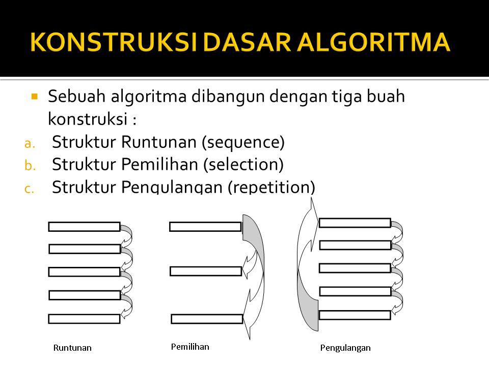  Sebuah algoritma dibangun dengan tiga buah konstruksi : a. Struktur Runtunan (sequence) b. Struktur Pemilihan (selection) c. Struktur Pengulangan (r