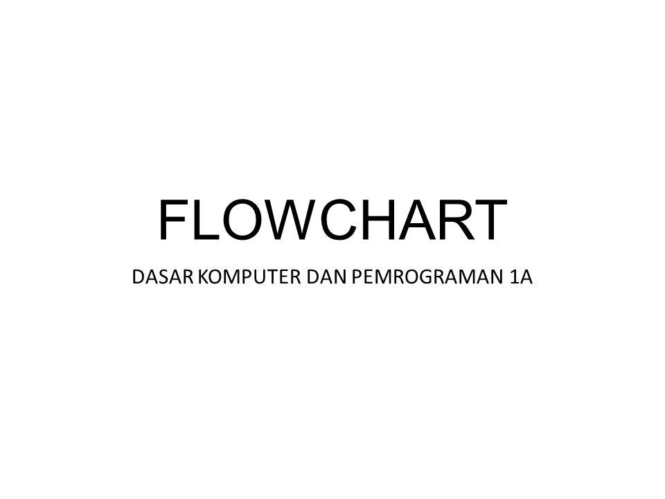 FLOWCHART DASAR KOMPUTER DAN PEMROGRAMAN 1A