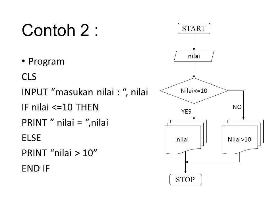 CONTOH 3 Program CLS INPUT masukan nilai sisi = ,sisi Luas = sisi*sisi PRINT Luas kubus = ,luas START sisi Luas = sisi*sisi luas STOP