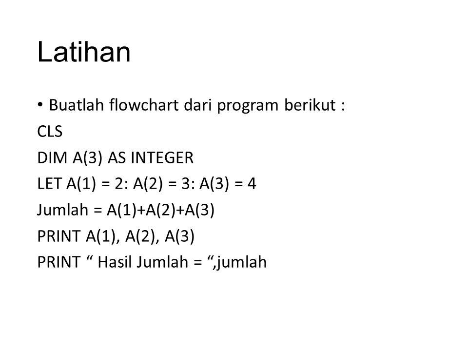 Latihan Buatlah flowchart dari program berikut : CLS DIM A(3) AS INTEGER LET A(1) = 2: A(2) = 3: A(3) = 4 Jumlah = A(1)+A(2)+A(3) PRINT A(1), A(2), A(