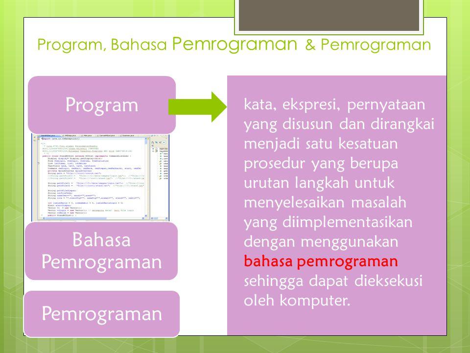 Program, Bahasa Pemrograman & Pemrograman Program Bahasa Pemrograman Pemrograman kata, ekspresi, pernyataan yang disusun dan dirangkai menjadi satu kesatuan prosedur yang berupa urutan langkah untuk menyelesaikan masalah yang diimplementasikan dengan menggunakan bahasa pemrograman sehingga dapat dieksekusi oleh komputer.