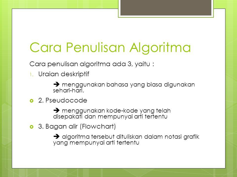 Cara Penulisan Algoritma Cara penulisan algoritma ada 3, yaitu : 1.