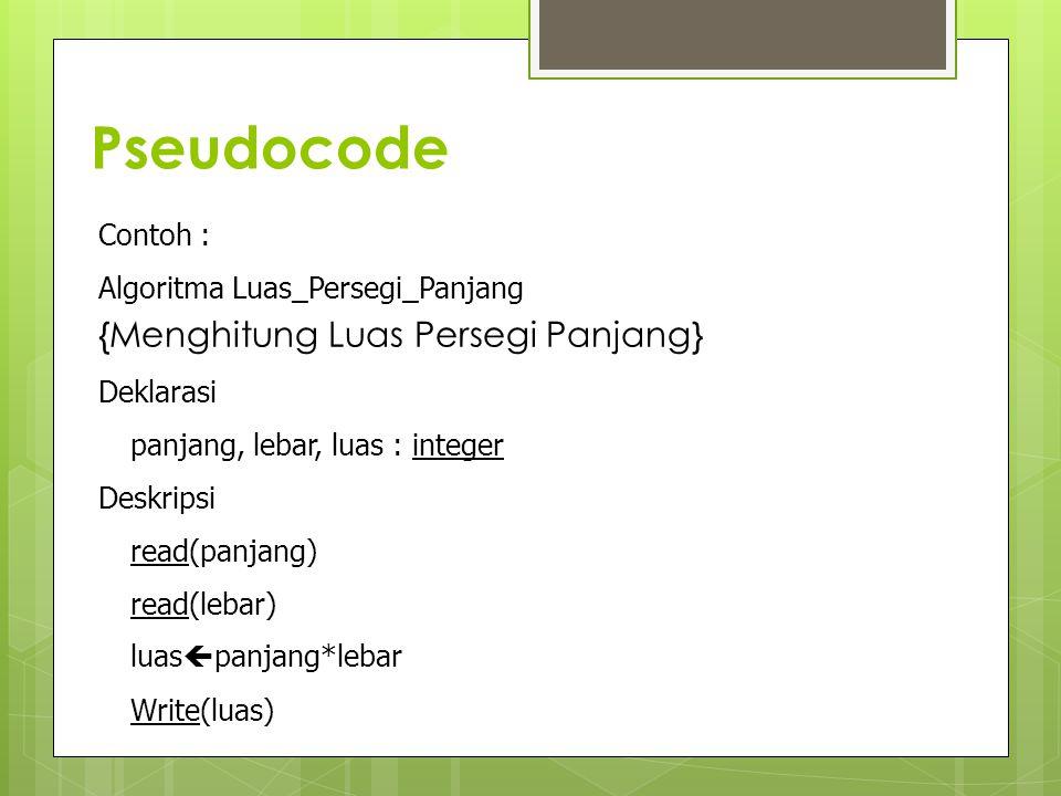 Pseudocode Contoh : Algoritma Luas_Persegi_Panjang {Menghitung Luas Persegi Panjang} Deklarasi panjang, lebar, luas : integer Deskripsi read(panjang) read(lebar) luas  panjang*lebar Write(luas)