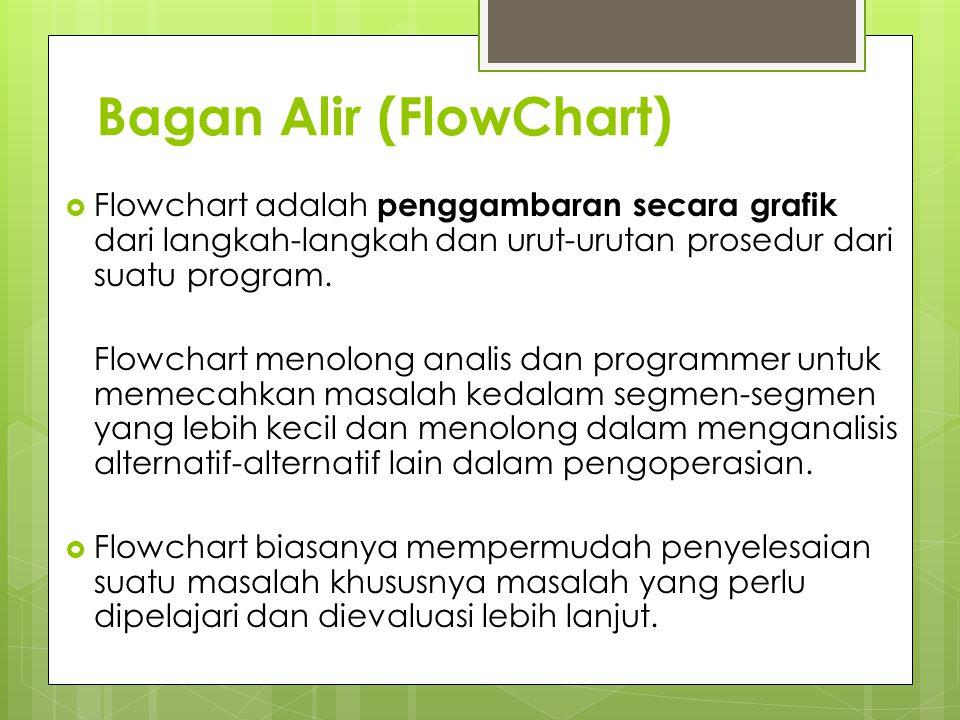 Bagan Alir (FlowChart)  Flowchart adalah penggambaran secara grafik dari langkah-langkah dan urut-urutan prosedur dari suatu program.