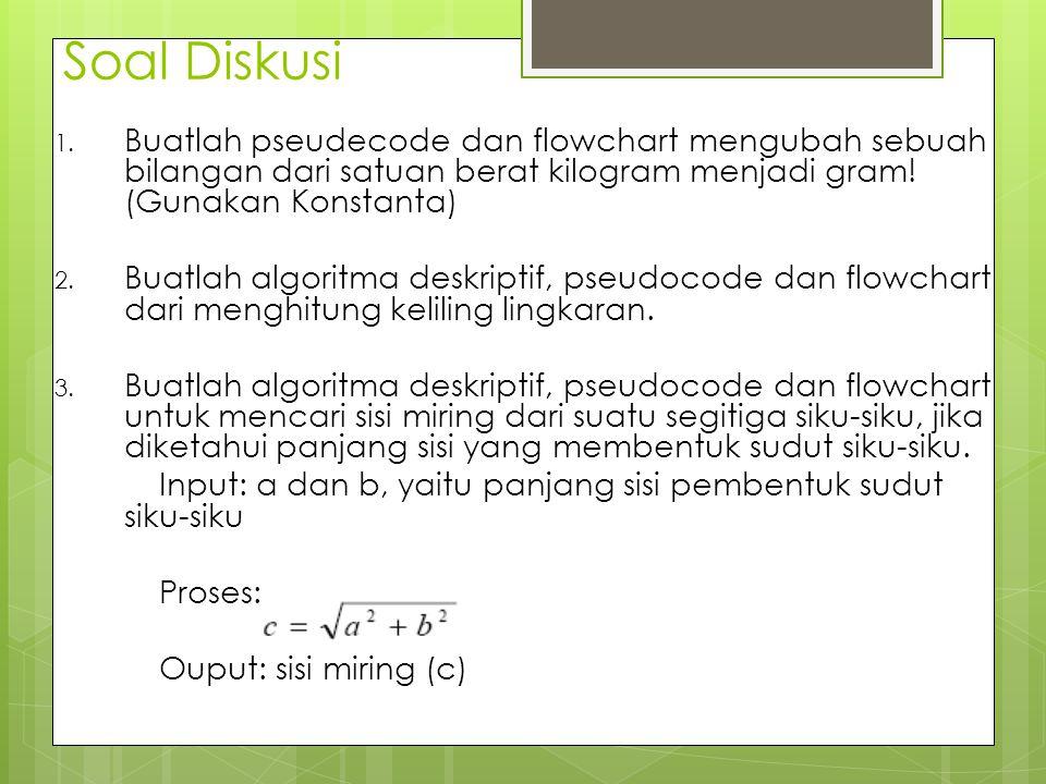 Soal Diskusi 1. Buatlah pseudecode dan flowchart mengubah sebuah bilangan dari satuan berat kilogram menjadi gram! (Gunakan Konstanta) 2. Buatlah algo