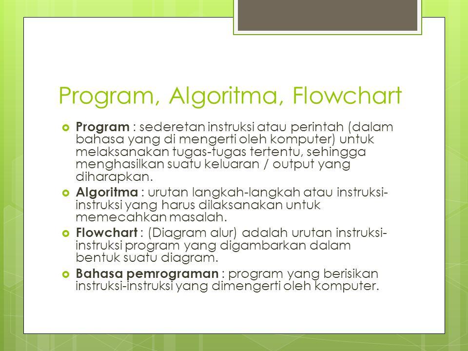 Program, Algoritma, Flowchart  Program : sederetan instruksi atau perintah (dalam bahasa yang di mengerti oleh komputer) untuk melaksanakan tugas-tug