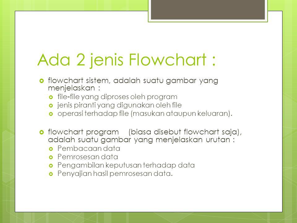 Ada 2 jenis Flowchart :  flowchart sistem, adalah suatu gambar yang menjelaskan :  file-file yang diproses oleh program  jenis piranti yang digunak