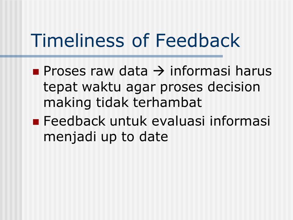 Timeliness of Feedback Proses raw data  informasi harus tepat waktu agar proses decision making tidak terhambat Feedback untuk evaluasi informasi menjadi up to date