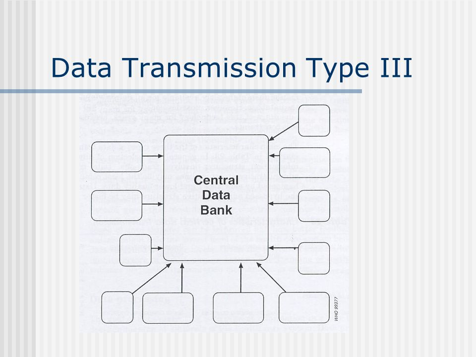 Data Transmission Type III
