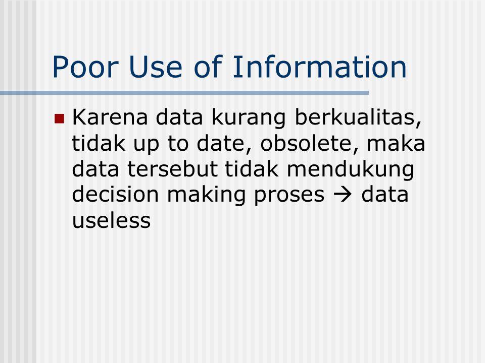 Poor Use of Information Karena data kurang berkualitas, tidak up to date, obsolete, maka data tersebut tidak mendukung decision making proses  data useless