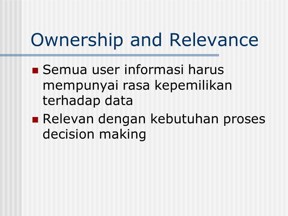 Ownership and Relevance Semua user informasi harus mempunyai rasa kepemilikan terhadap data Relevan dengan kebutuhan proses decision making