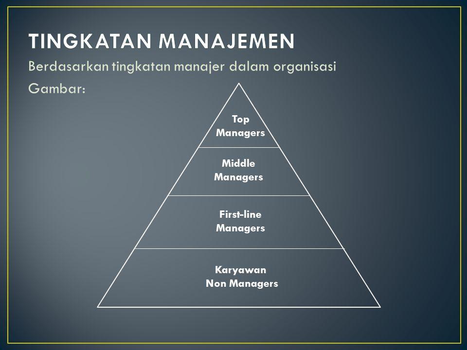 Berdasarkan tingkatan manajer dalam organisasi Gambar: Top Managers Middle Managers First-line Managers Karyawan Non Managers