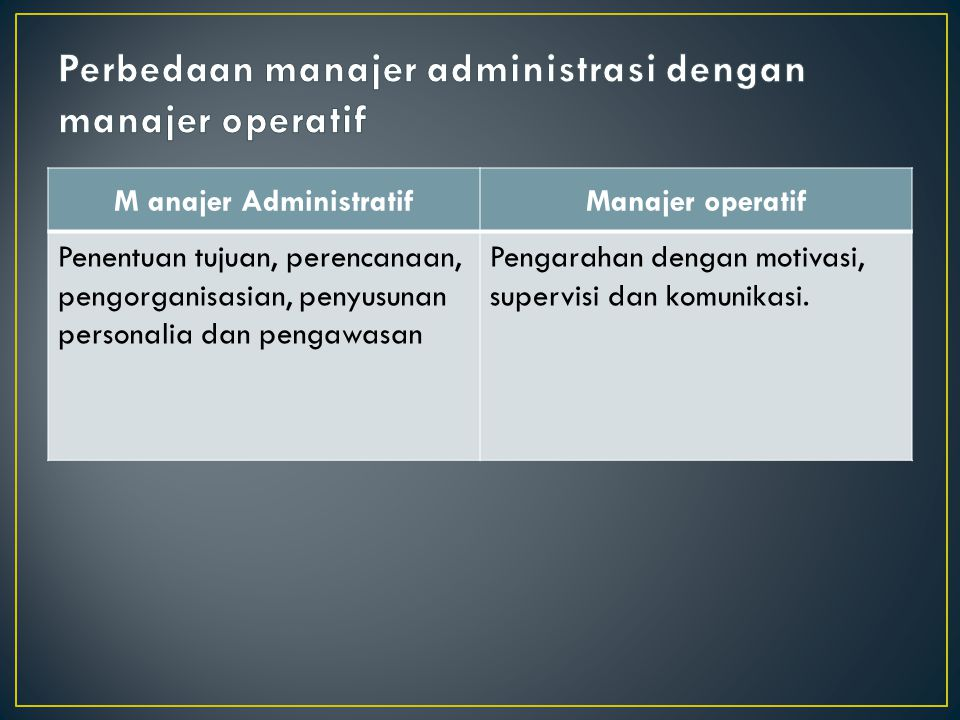 M anajer AdministratifManajer operatif Penentuan tujuan, perencanaan, pengorganisasian, penyusunan personalia dan pengawasan Pengarahan dengan motivasi, supervisi dan komunikasi.